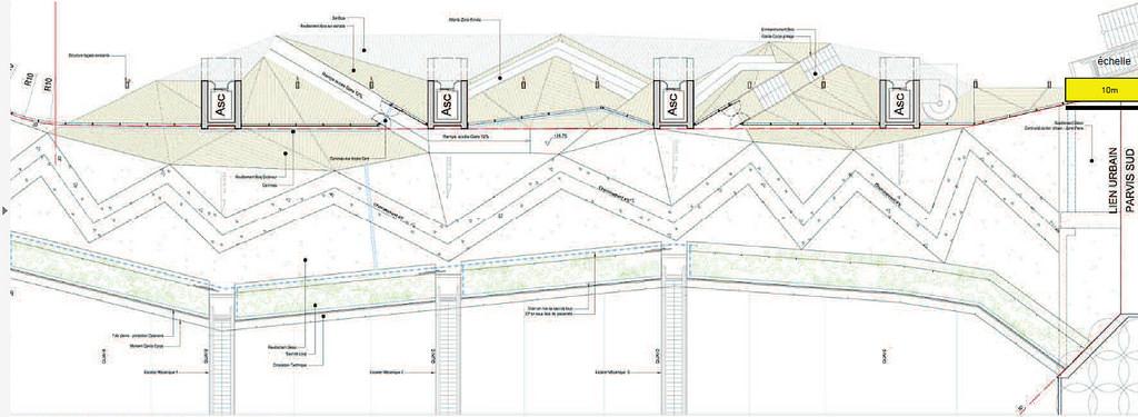 Paysage construit - Le lien Nord-Sud - Plan