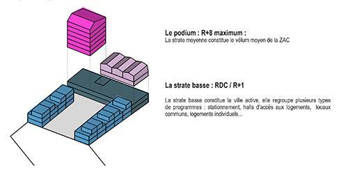 D2 - Axo 2 © MFR, Line-Up