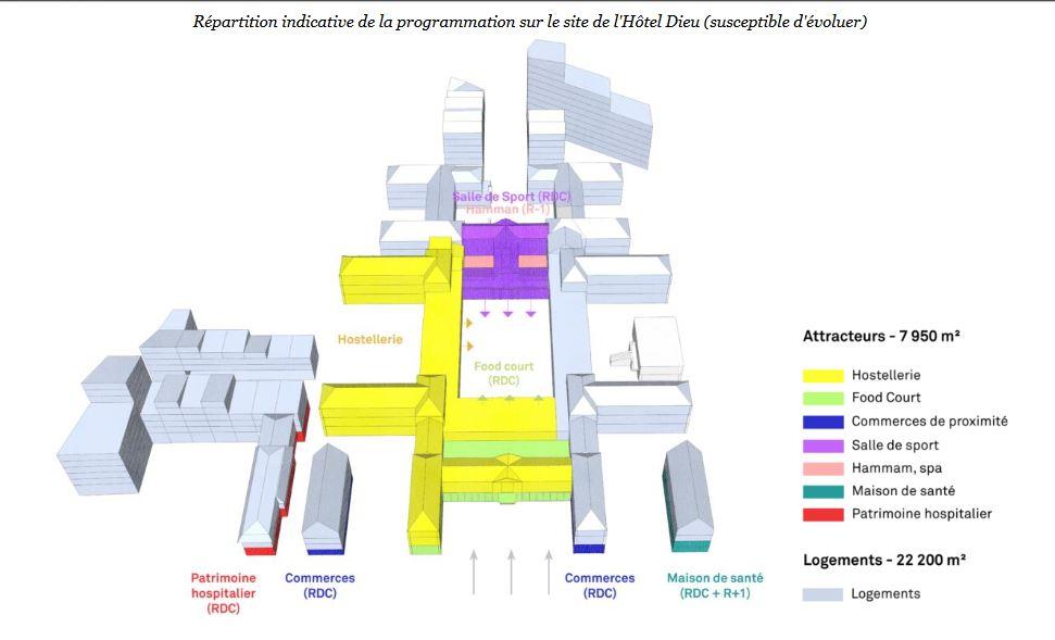 L'Hôtel-Dieu - Programme © CHU